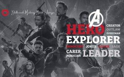 Brand Archetypes: Avengers Endgame Edition