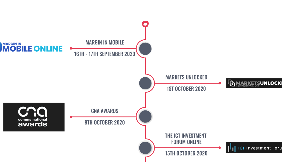 The Blabbermouth Guide to ICT Channel Events in 2020 [Updated September 2020]