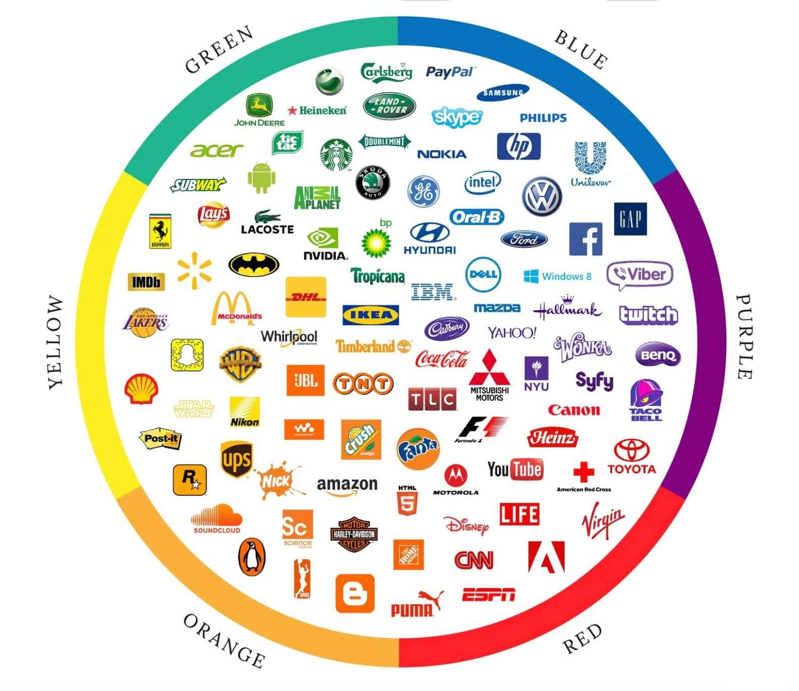 B2B Brand Colours