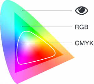 B2B differentiation with brand colour