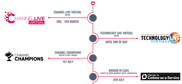 The Blabbermouth Guide to ICT Channel Events & Awards in 2021